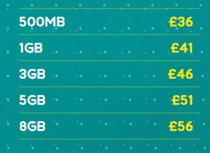 4GEE smartphone data plans