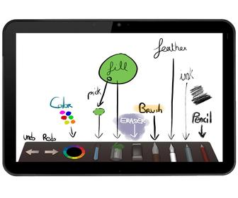 The 14 Best Apps For Drawing And Painting On Your Ipad Digital Arts